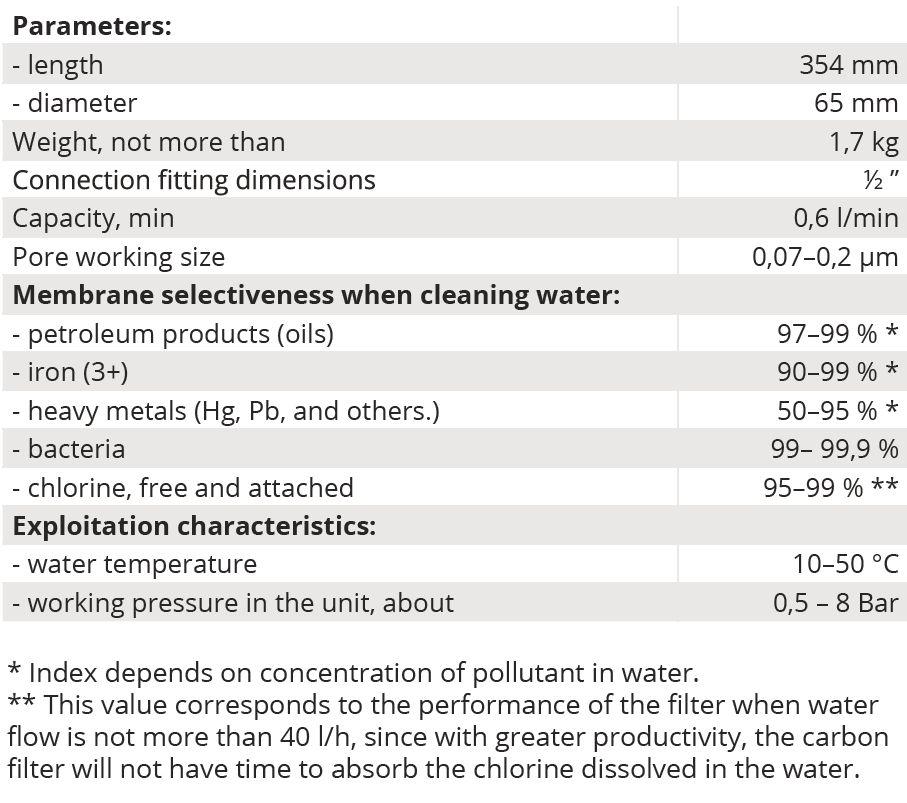 Eco-Filter – 0,1U Water Filtration system